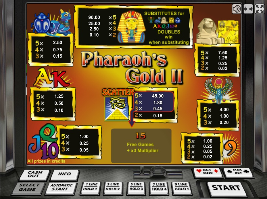 Slot V. Особенности онлайн казино